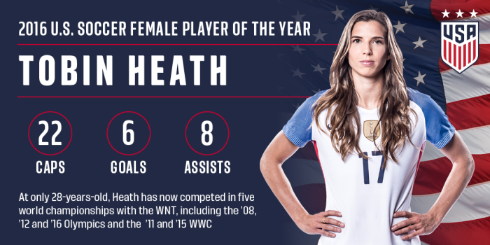 tobin-poy-heath-winner